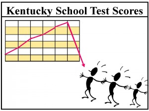Kentucky-School-Test-Scores-Dropping-Graphic-300x225